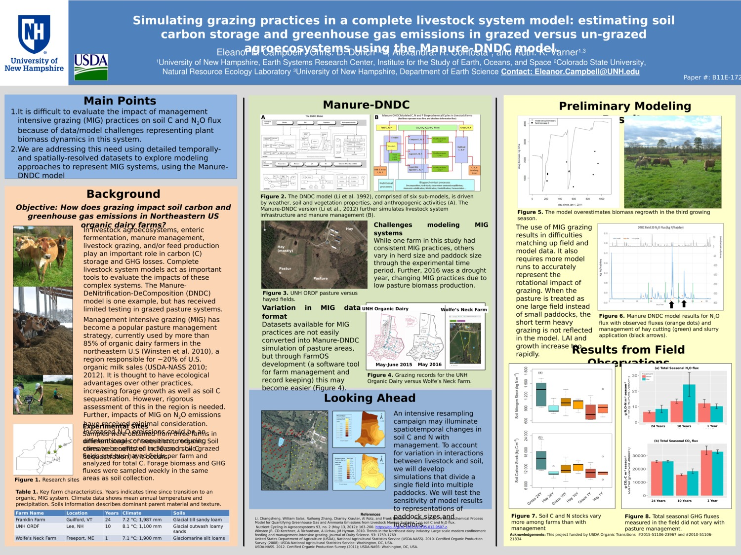 Simulating Grazing Practices In A Complete Livestock System Model: Estimating Soil Carbon Storage And Greenhouse Gas Emissions In Grazed Versus Un-Grazed Agroecosystems Using The Manure-Dndc Model by eecampbell