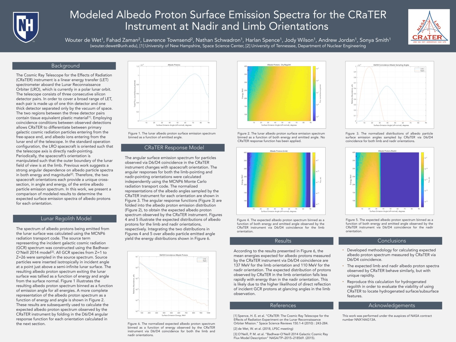 Modeled Albedo Proton Surface Emission Spectra For The Crater Instrument At Nadir And Limb Orientations by wouterdewet