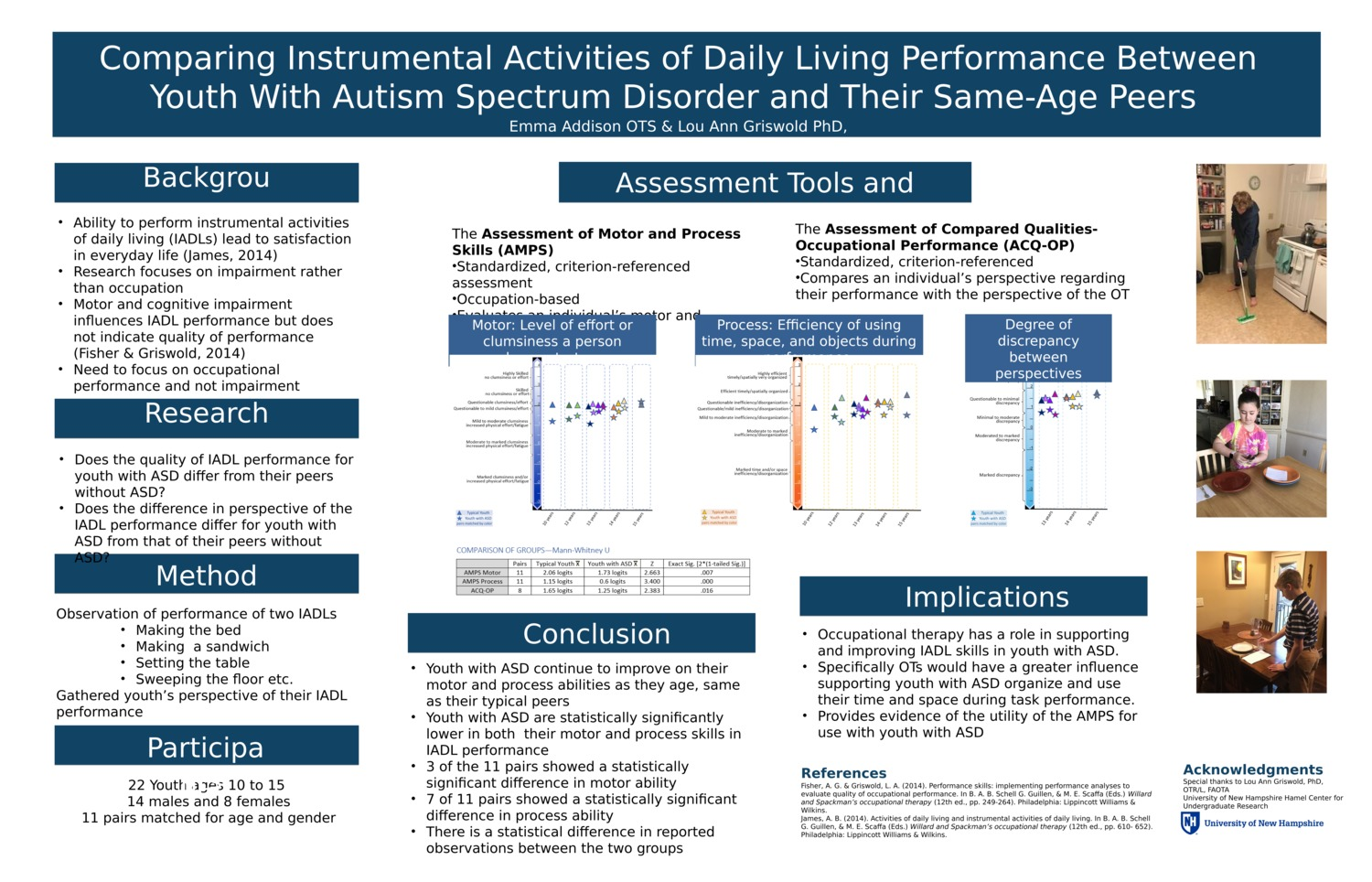 Comparing Instrumental Activities Of Daily Living Performance Between Youth With Autism Spectrum Disorder And Their Same-Age Peers  by eka2000