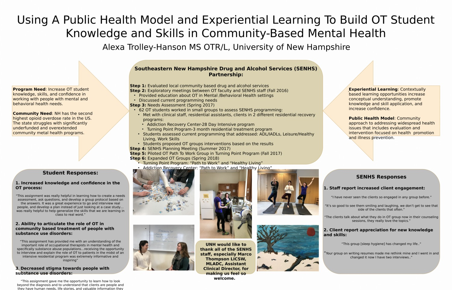 Using A Public Health Model And Experiential Learning To Build Ot Student Knowledge And Skills In Community-Based Mental Health by atrolley