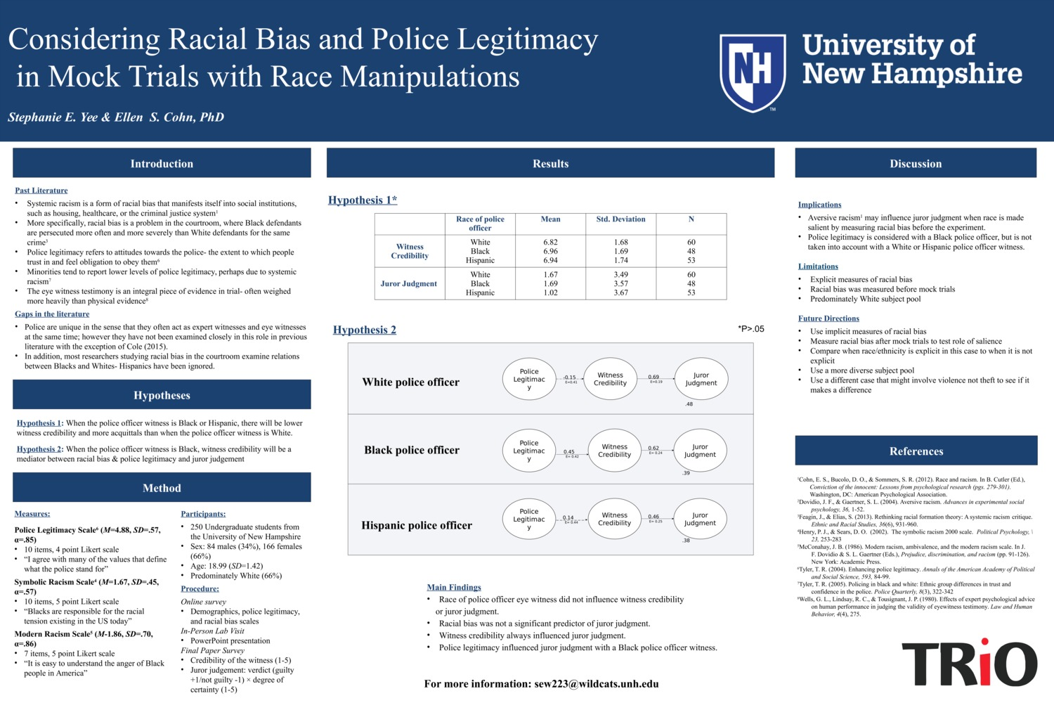 Considering Racial Bias And Police Legitimacy In Mock Trials With Race Manipulations by sew223