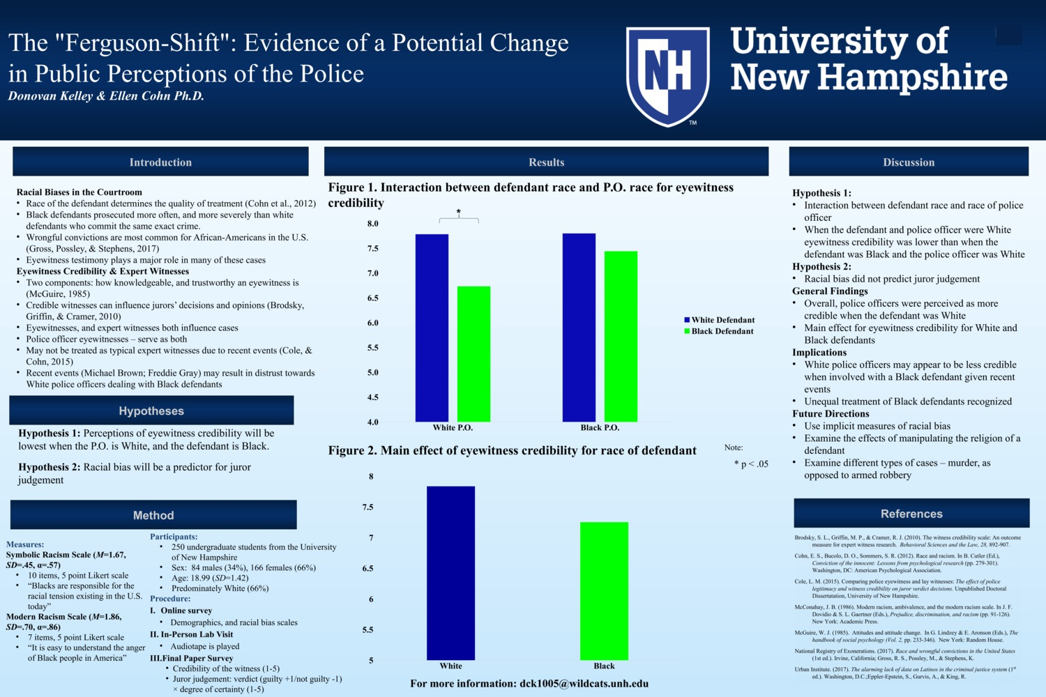 "The ""Ferguson-Shift"": Evidence Of A Potential Change In Public Perceptions Of The Police by dck1005"