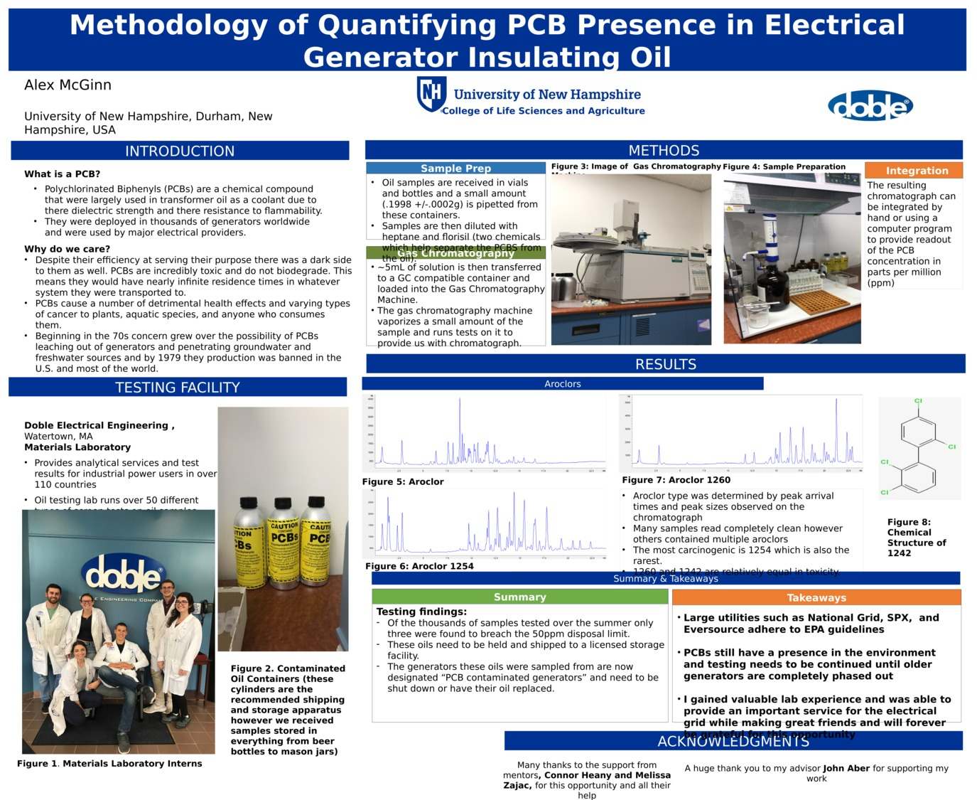 Methodology Of Quantifying Pcb Presence In Electrical Generator Insulating Oil by ajm1028