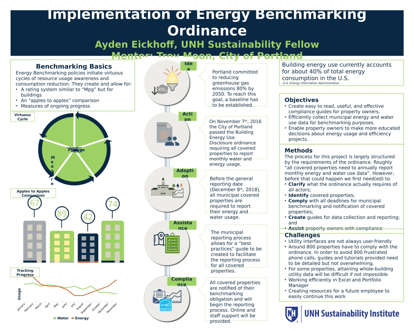 Energy Benchmarking Ordinance Ayden Eickhoff by aydeneickhoff