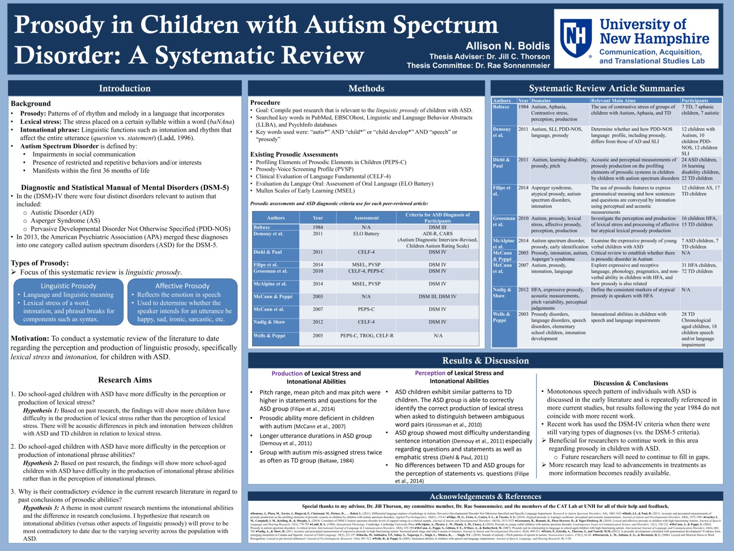 Prosody In Children With Autism Spectrum Disorder: A Systematic Review by anb1015