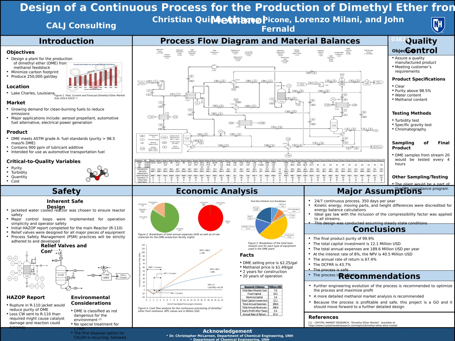 Calj Consulting - Final Poster by lm2014