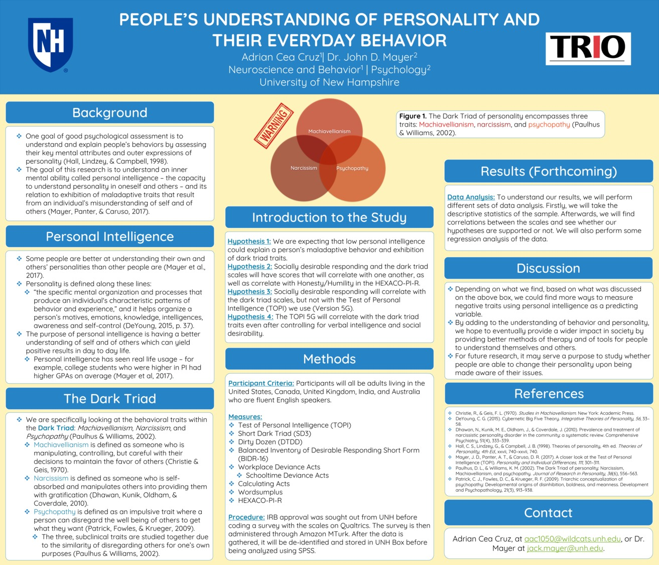 People's Understanding Of Personality And Their Everyday Behavior by aac1050
