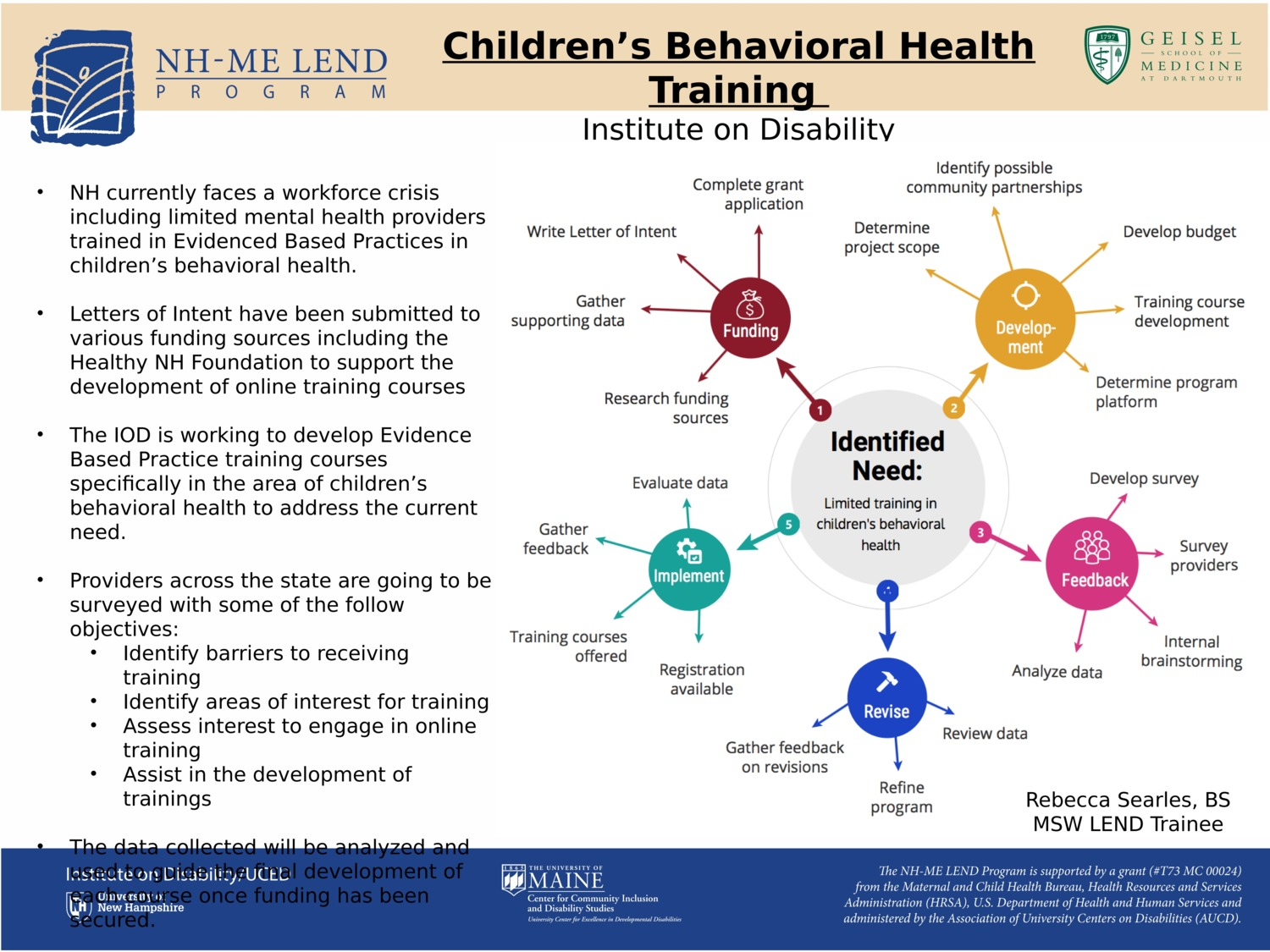 Children's Behavioral Health Training by rlsearles