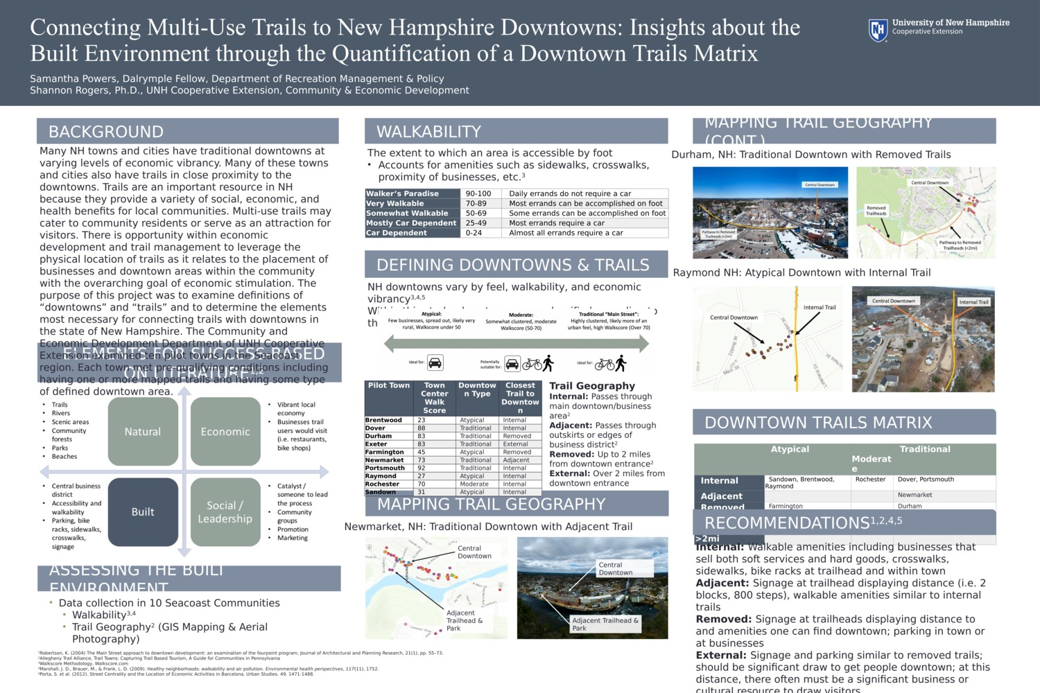Connecting Multi-Use Trails To New Hampshire Downtowns: Insights About The Built Environment Through The Quantification Of A Downtown Trails Matrix by sld225