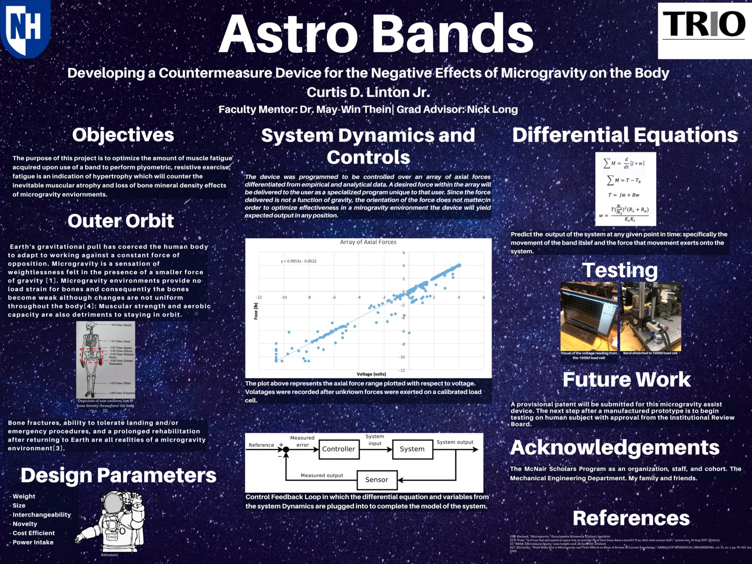 Astro Bands by cdl1023