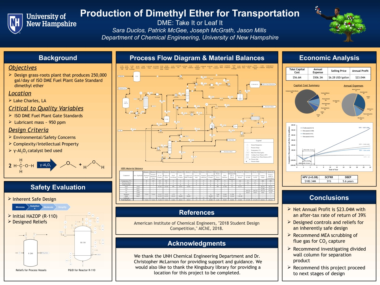 Production Of Dimethyl Ether For Transportation by pdm2002