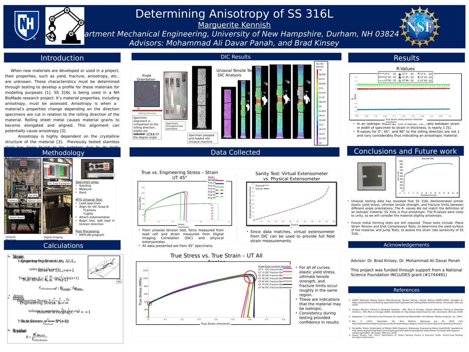 Determining Anisotropy Of Ss316l by mrk1021