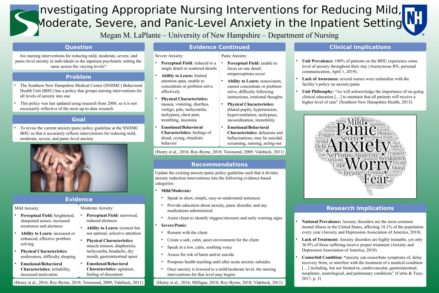 Investigating Appropriate Nursing Interventions For Reducing Mild, Moderate, Severe, And Panic-Level Anxiety In The Inpatient Setting by mml1001