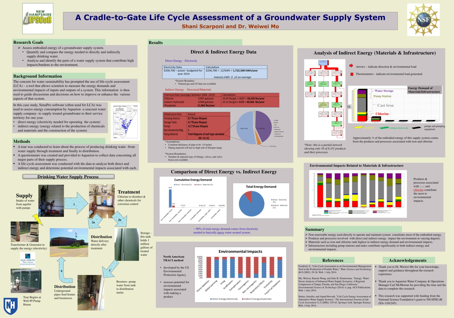 Life Cycle Assessment Groundwater by srhale