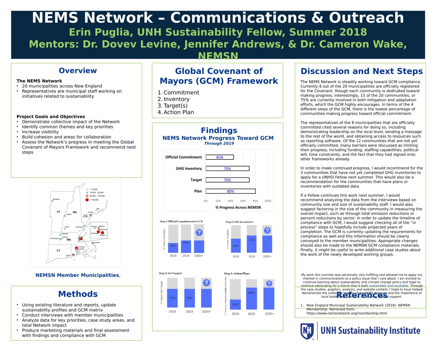 Nems Network - Communications And Outreach by erinpuglia