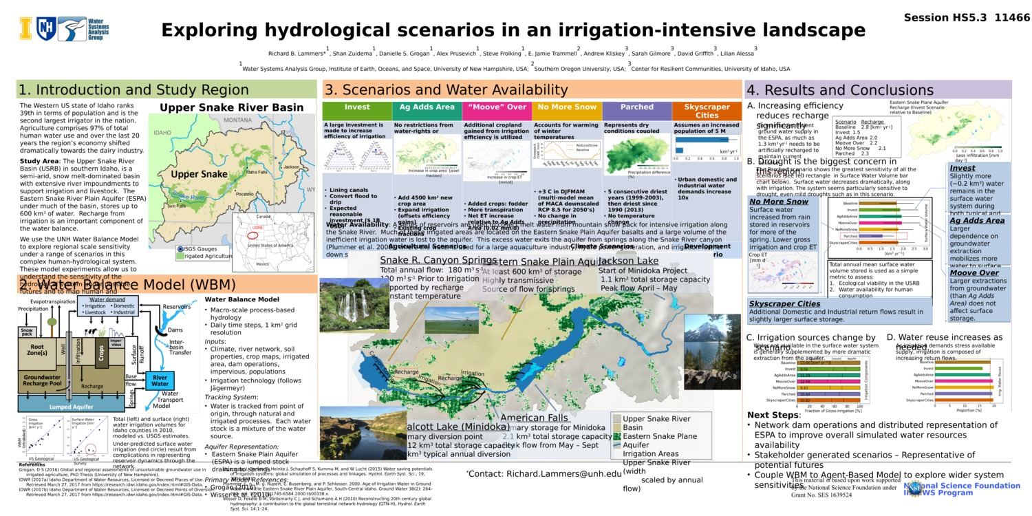 Exploring Hydrological Scenarios In An Irrigation-Intensive Landscape by szuidema