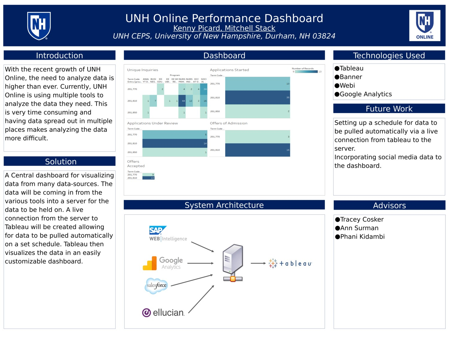 Unh Online Performance Dashboard by Ms2043