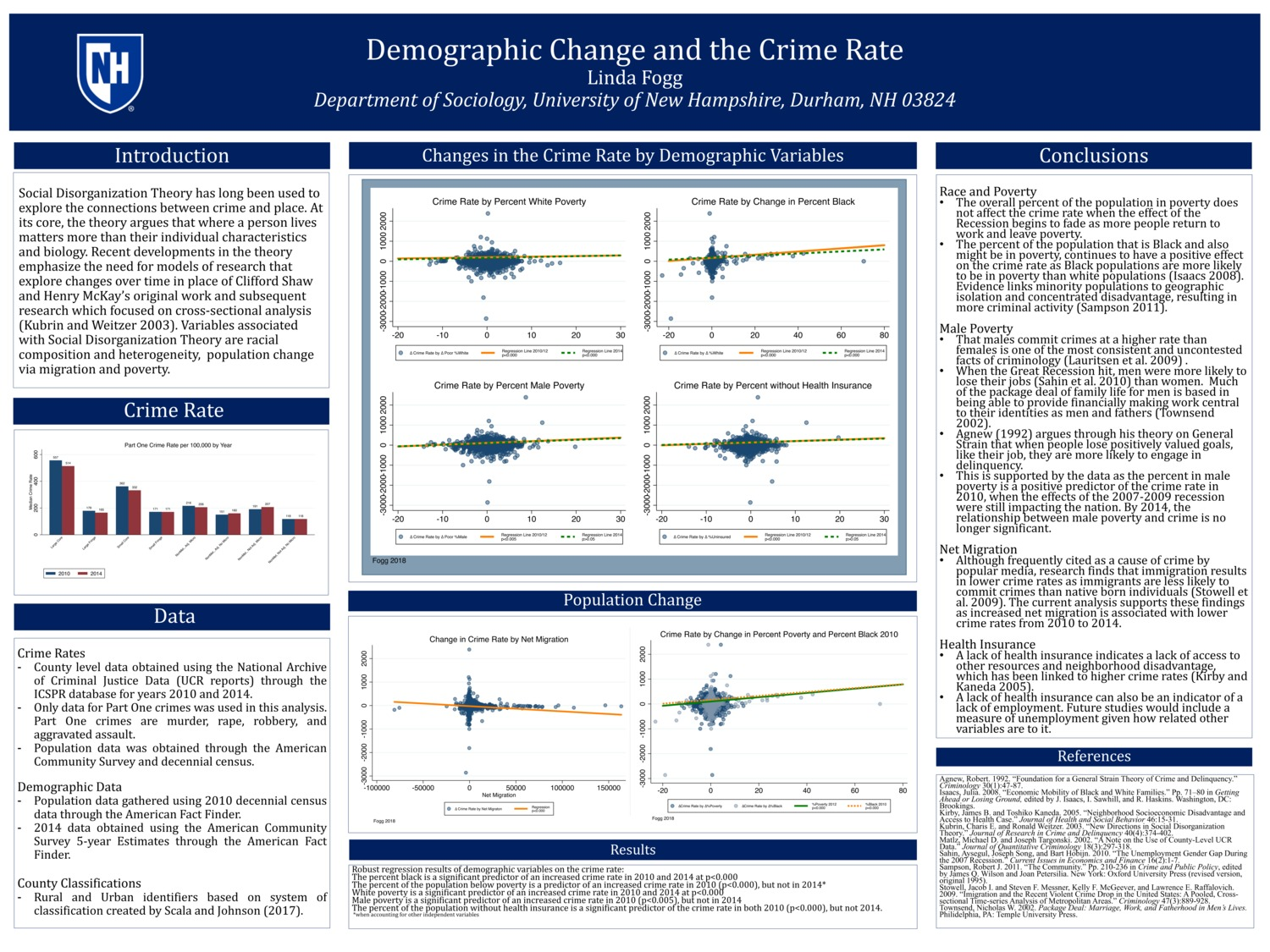 Demographic Change And The Crime Rate by lmf1023