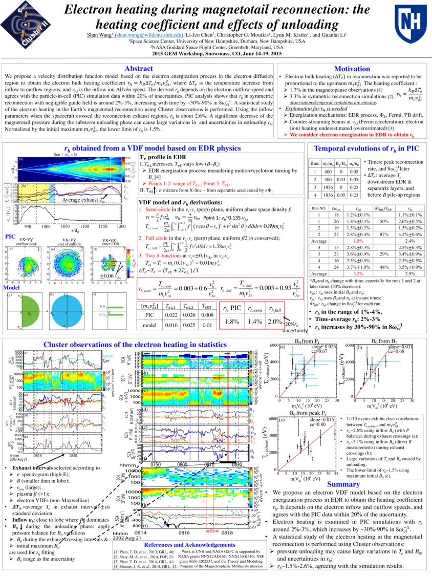 Electron Heating During Magnetotail Reconnection: The Heating Coefficient And Effects Of Unloading by swang