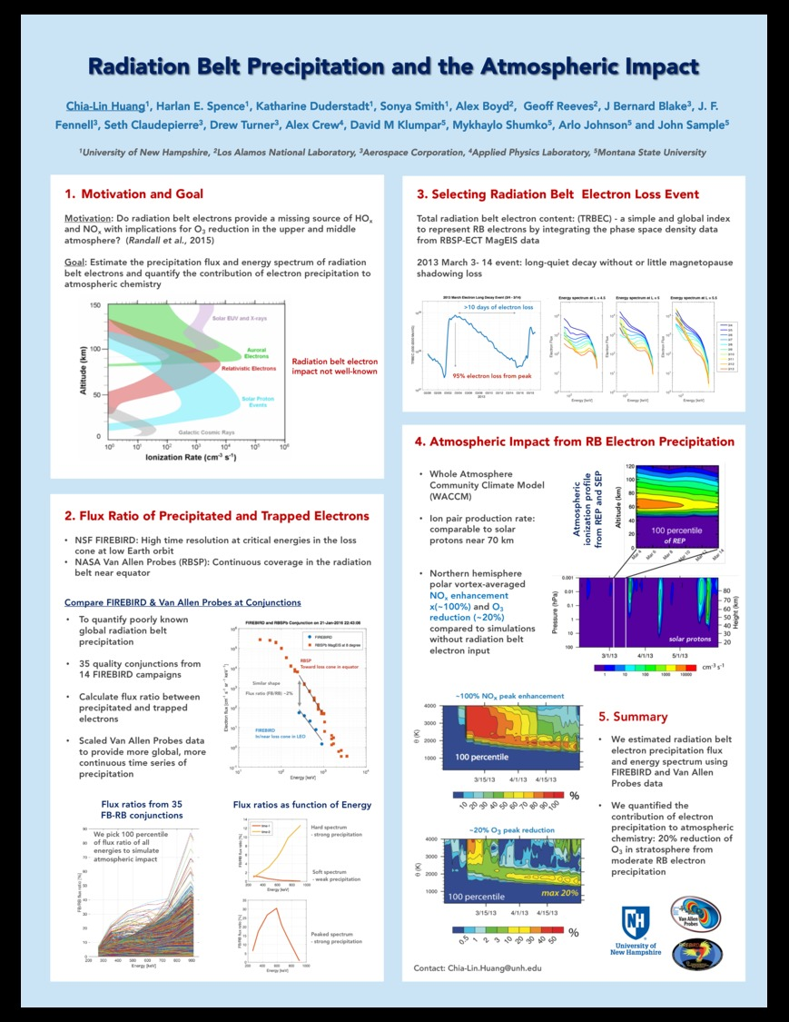 Radiation Belt Precipitation And The Atmospheric Impact by clhuang