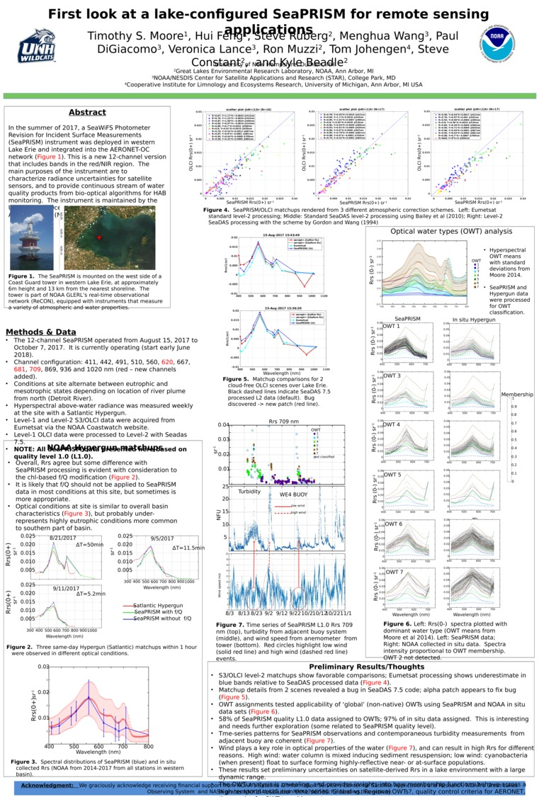 Lake Erie Seaprism Results For 2017 by tsmoore