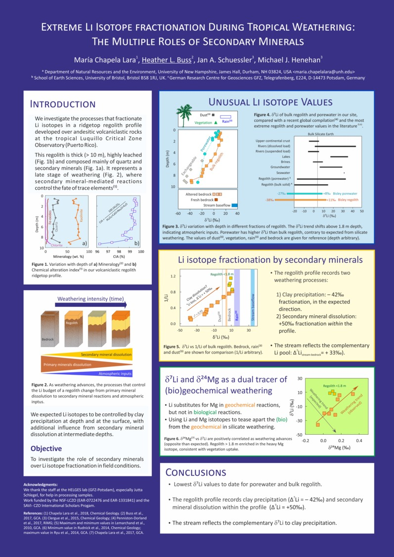 Extreme Li Isotope Fractionation During Tropical Weathering: The Multiple Roles Of Secondary Minerals by mariachapela