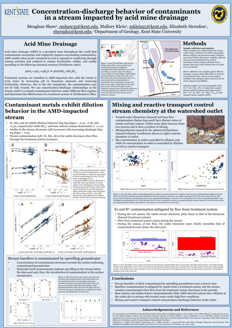 Concentration-Discharge Behavior Of Contaminants In A Stream Impacted By Acid Mine Drainage by mes1109