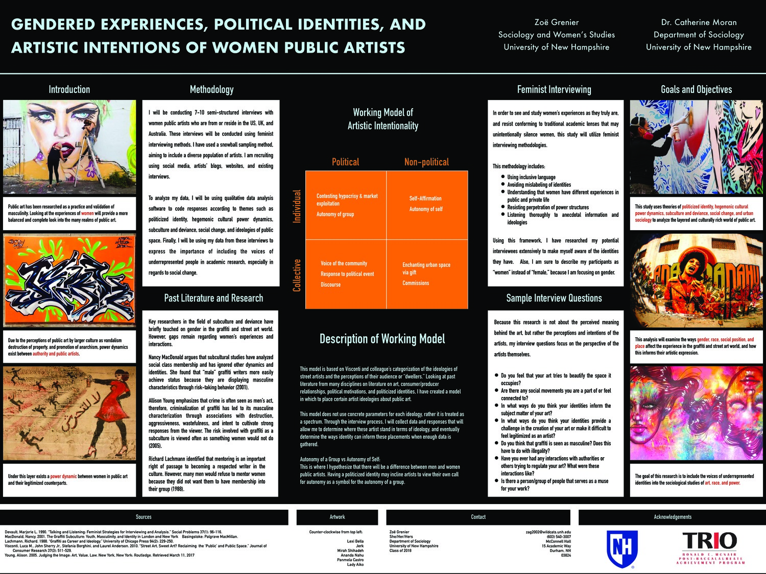 Gendered Experiences, Political Identities, And Artistic Intentions Of Women Public Artists by zag2002
