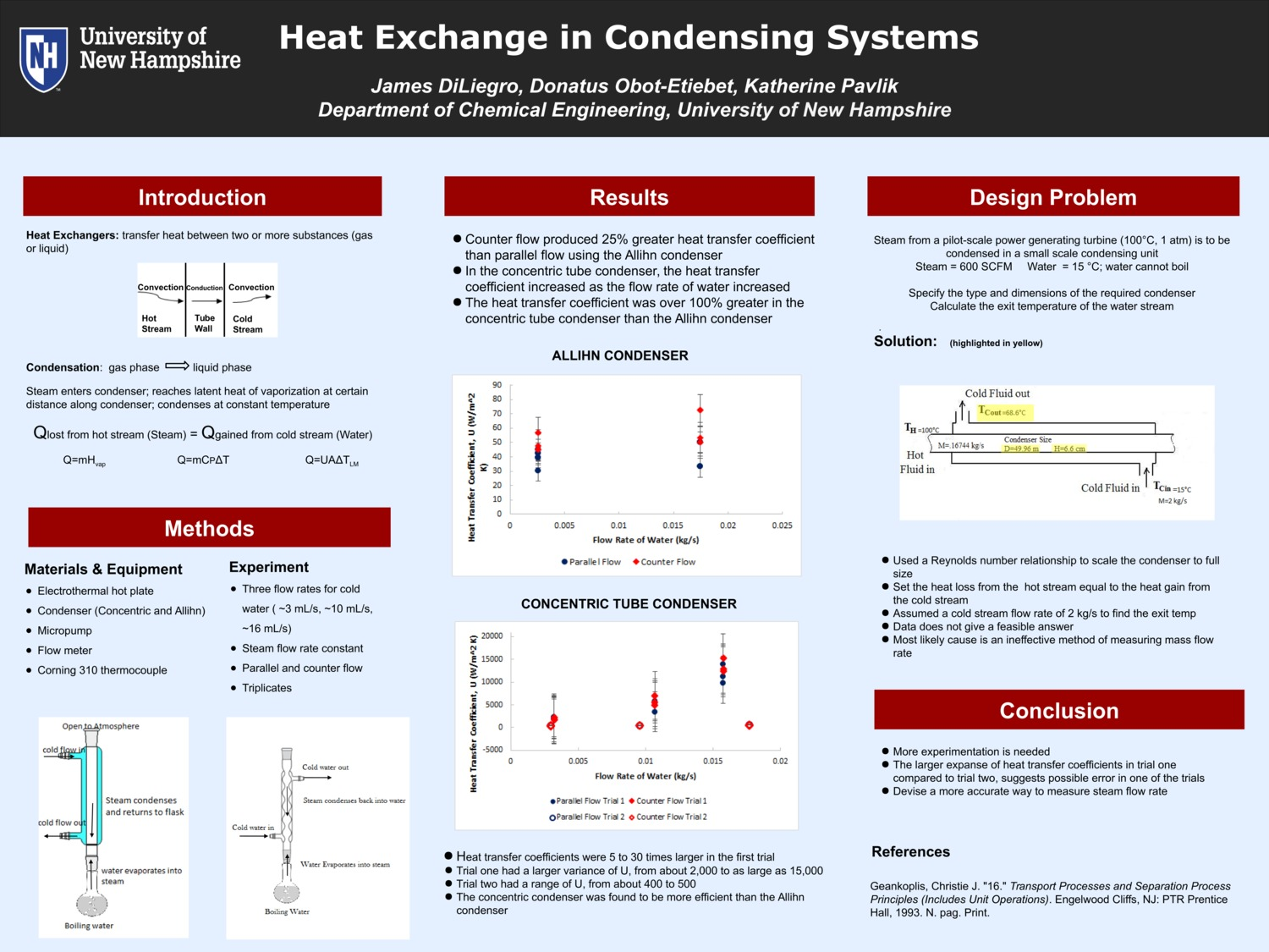 Heat Exchange In Condensing Systems by krm564