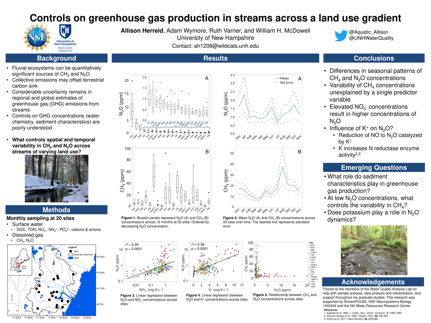 Controls On Greenhouse Gas Production In Streams Across A Land Use Gradient by ah1208