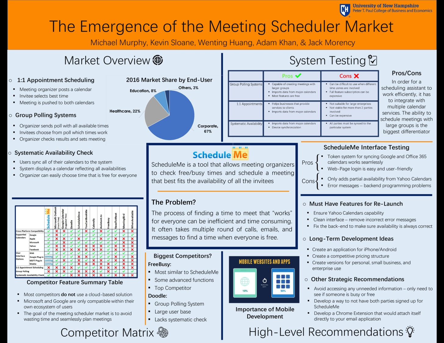 The Emergence Of The Meeting Scheduler Market by mjm1042