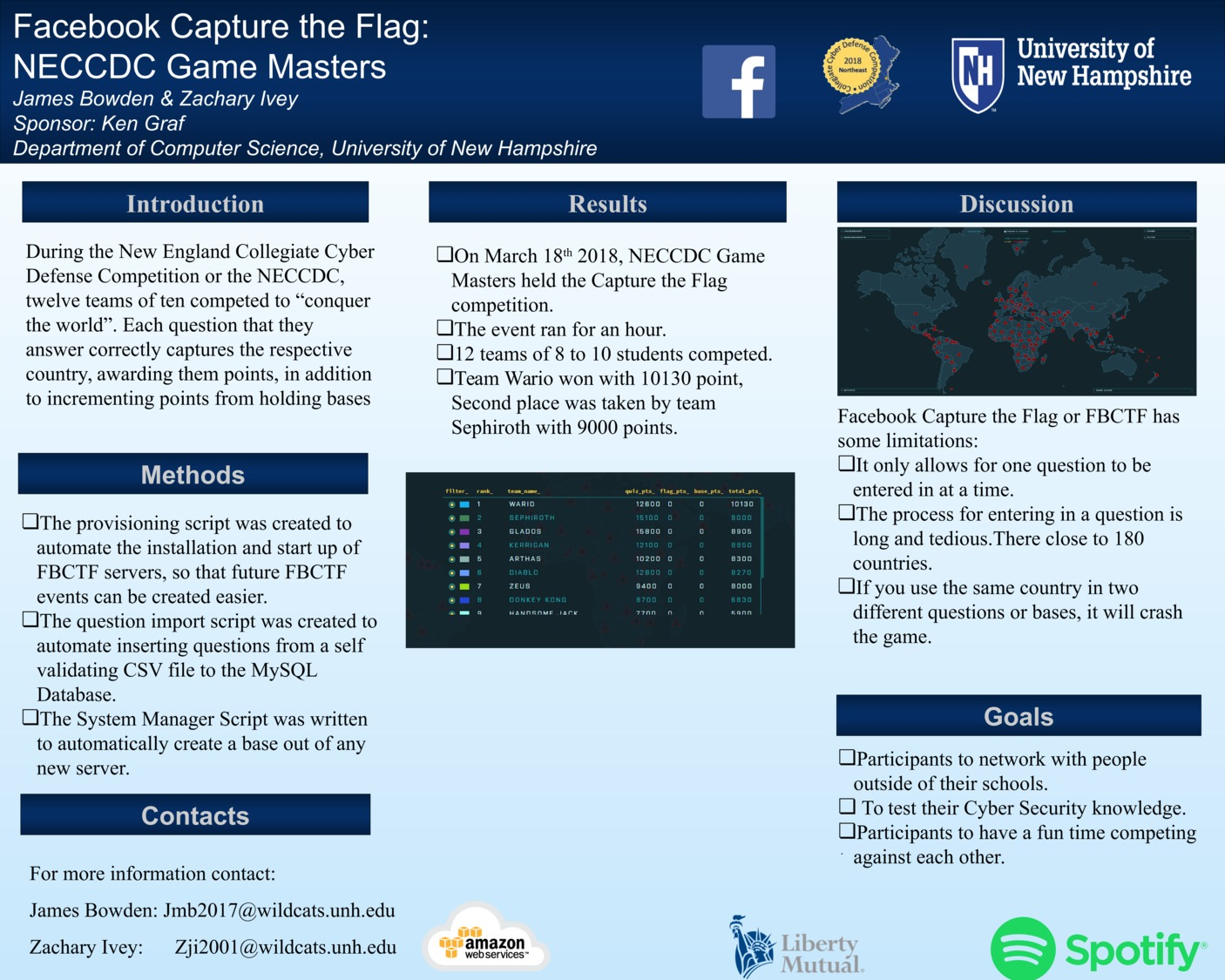 Facebook Capture The Flag: Neccdc Game Masters by jmb2017