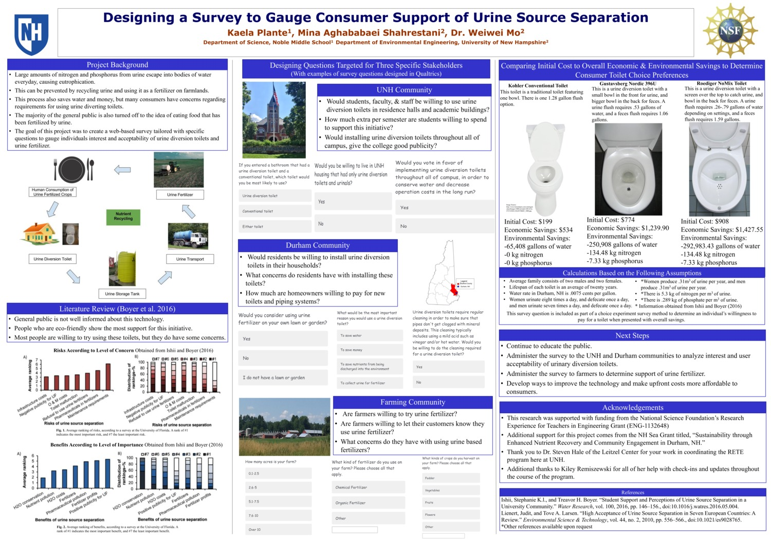 Designing A Survey To Gauge Consumer Support Of Urine Source Separation by kel89