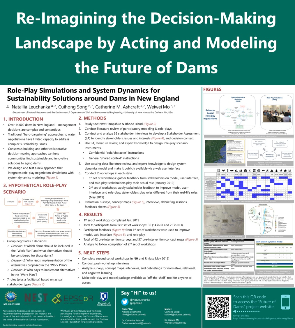 Role-Play Simulations And System Dynamics For Sustainability Solutions Around Dams In New England by nhe4