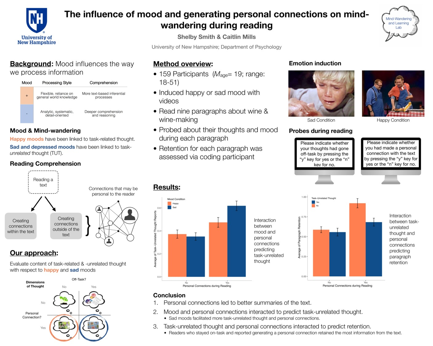 The Influence Of Mood And Generating Personal Connections On Mind-Wandering During Reading by sls1085