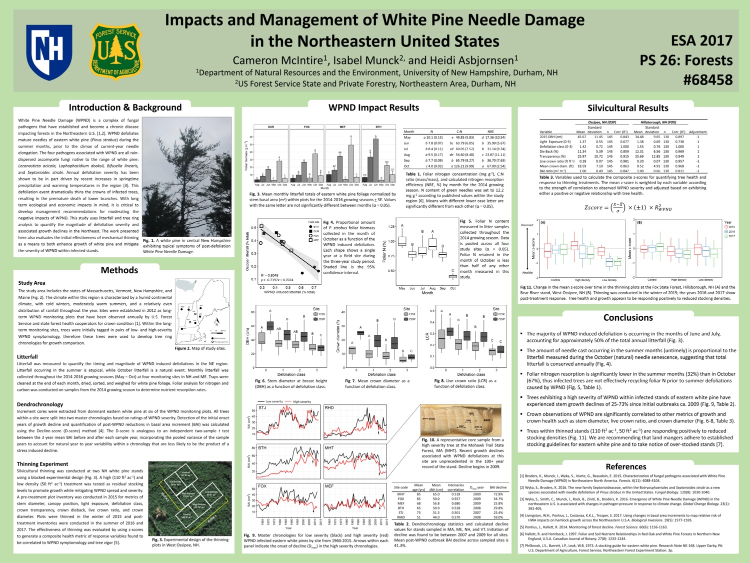 Impacts And Management Of White Pine Needle Damage  In The Northeastern United States by cm11