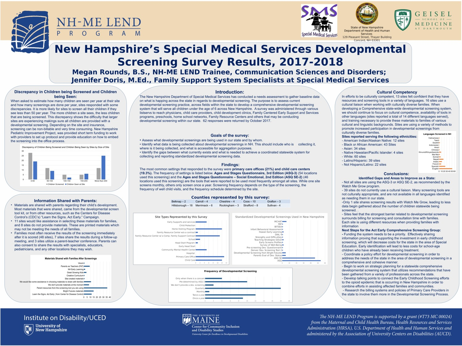 New Hampshire'S Special Medical Services Developmental Screening Survey Results, 2017-2018 by meganrounds