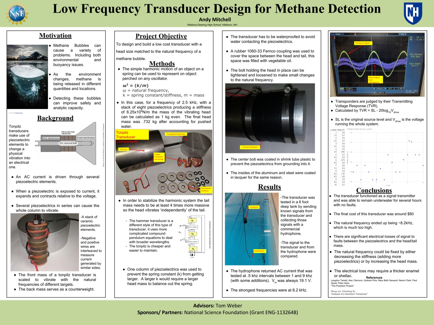 Low Frequency Transducer Design For Methane Detection by andym