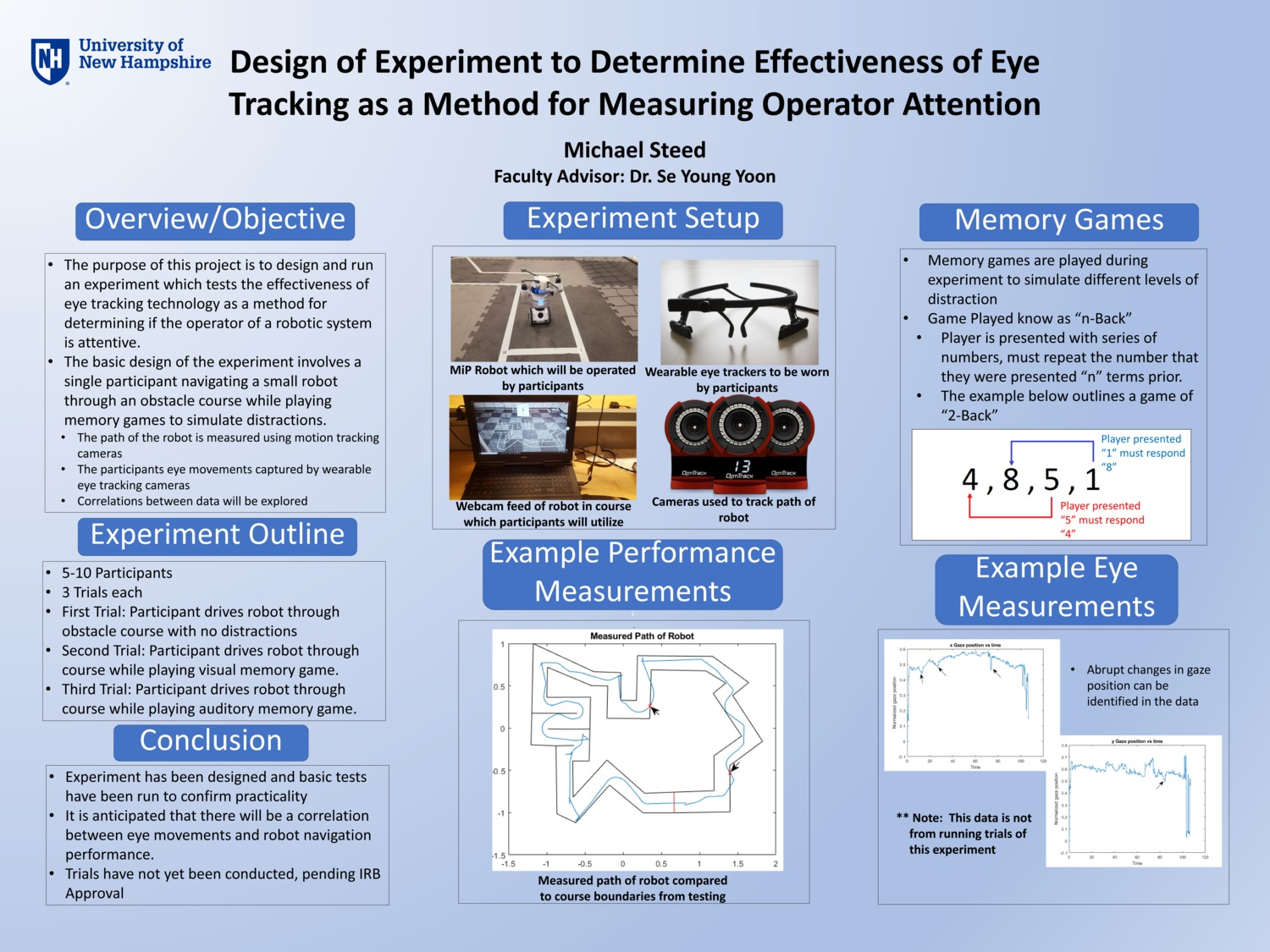 Design Of Experiment To Determine Effectiveness Of Eye Tracking As A Method For Measuring Operator Attention by mls2015
