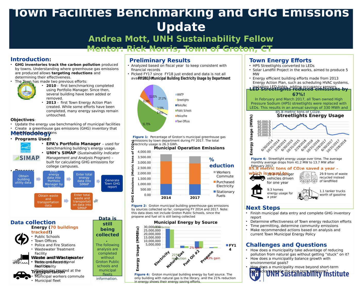 Town Facilities Benchmarking And Ghg Emissions Update by motta3