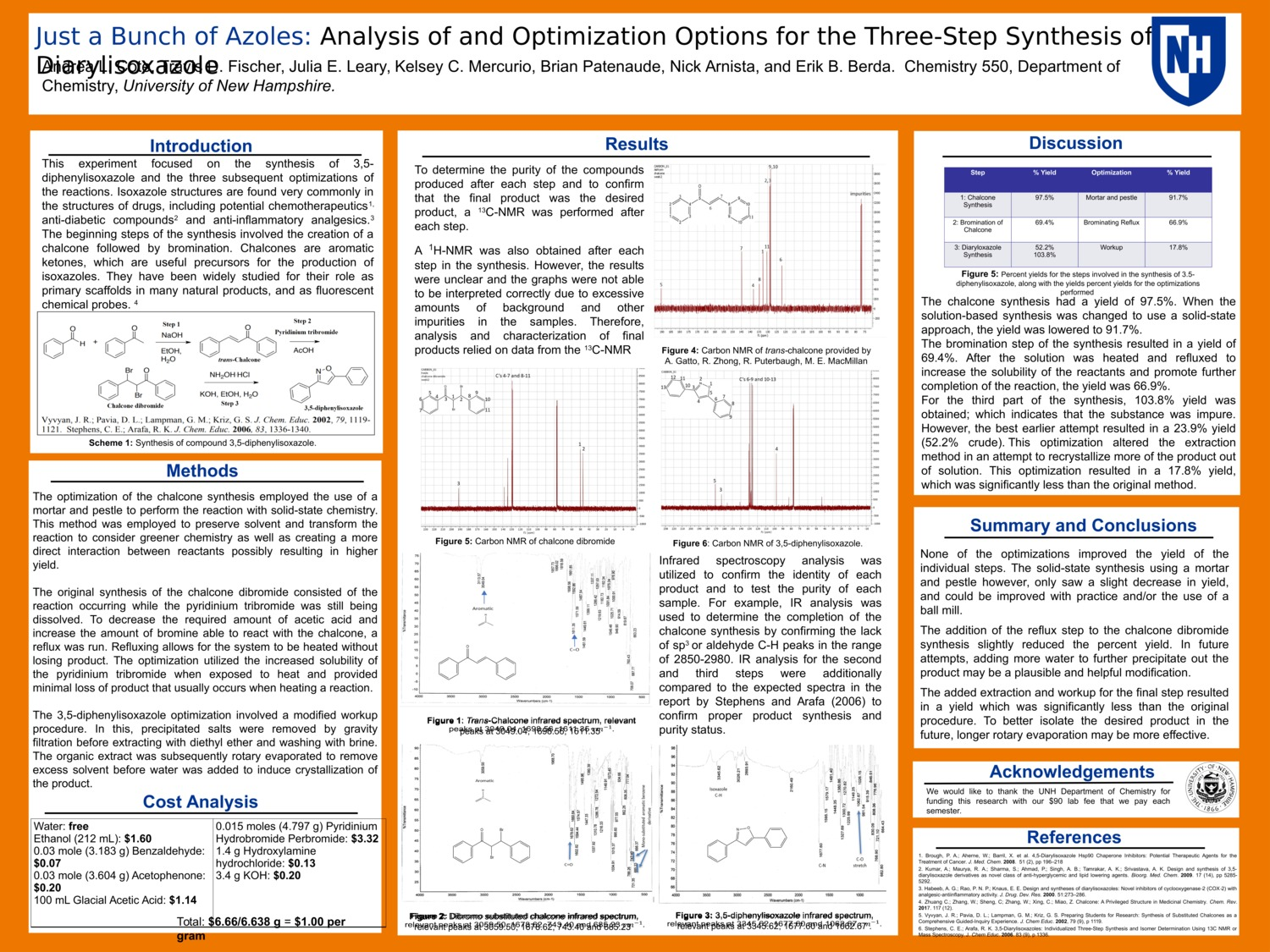 Just A Bunch Of Azoles: Analysis Of And Optimization Options For The Three-Step Synthesis Of 3,5-Diarylisoxazole by alc1055