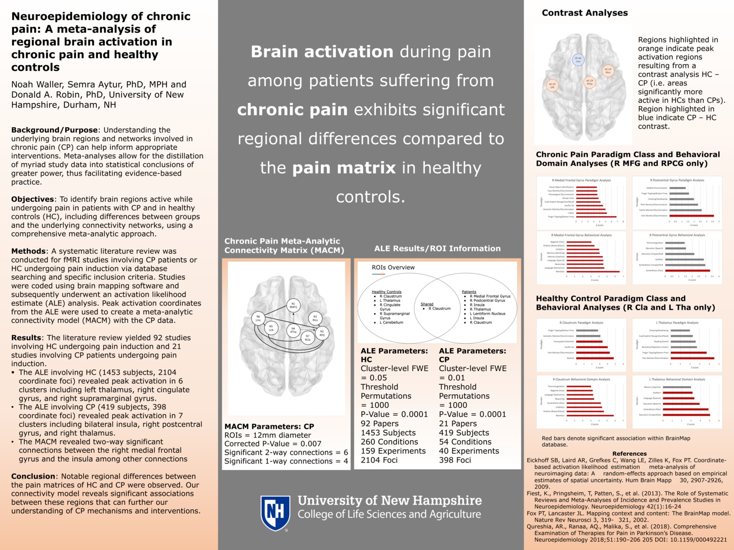 Neuroepidemiology Of Chronic Pain: A Meta-Analysis Of Regional Brain Activation In Chronic Pain And Healthy Controls by ncw1004