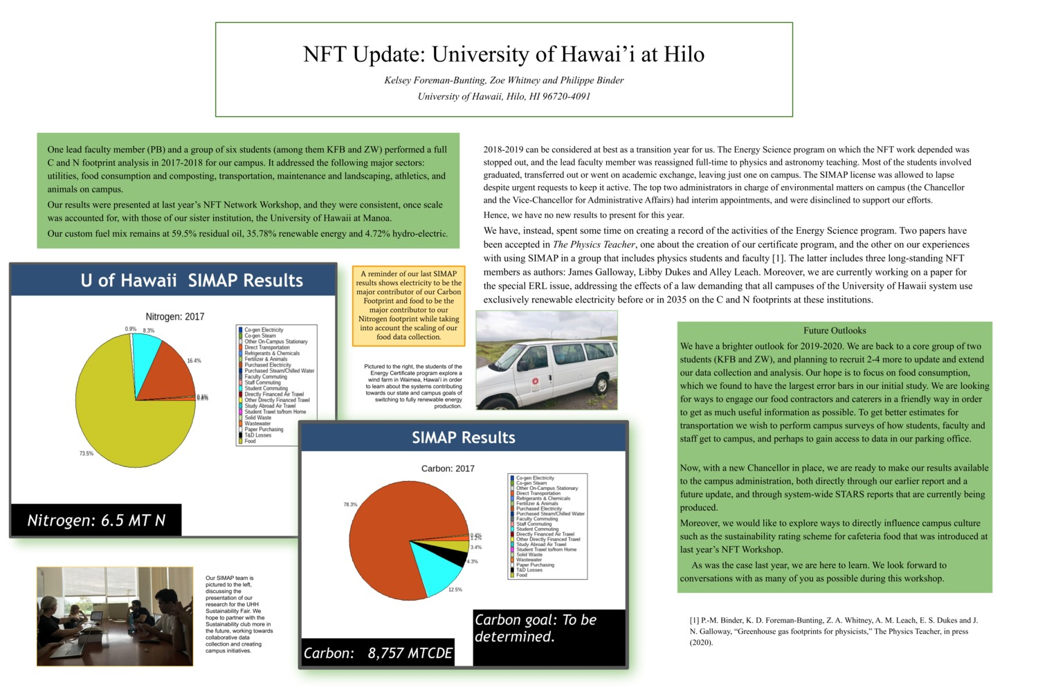 Nft Update: University Of Hawai'i At Hilo by al2032
