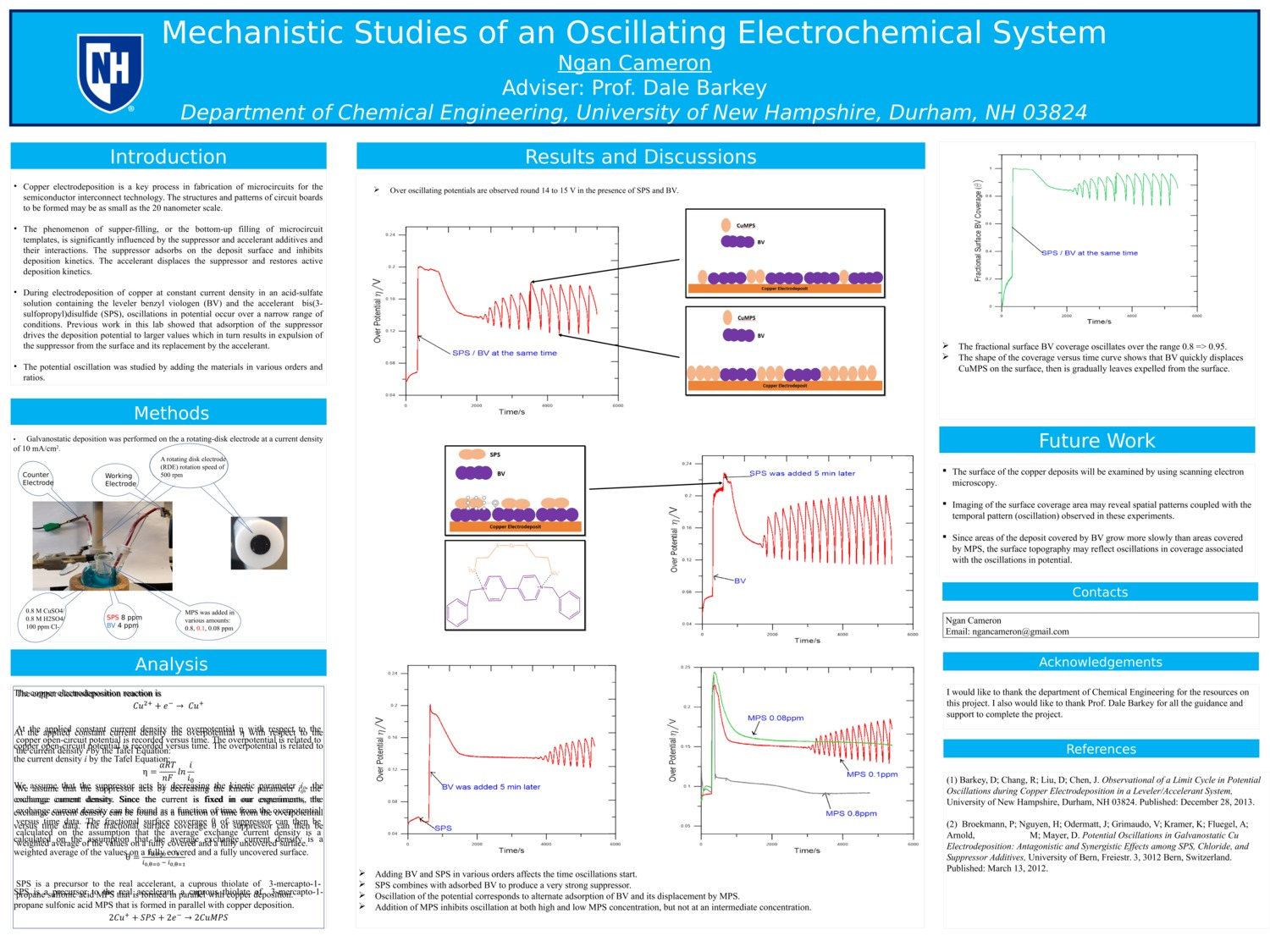 The Mechanistic Studies Of An Oscillating  Electrochemical System by nc1118
