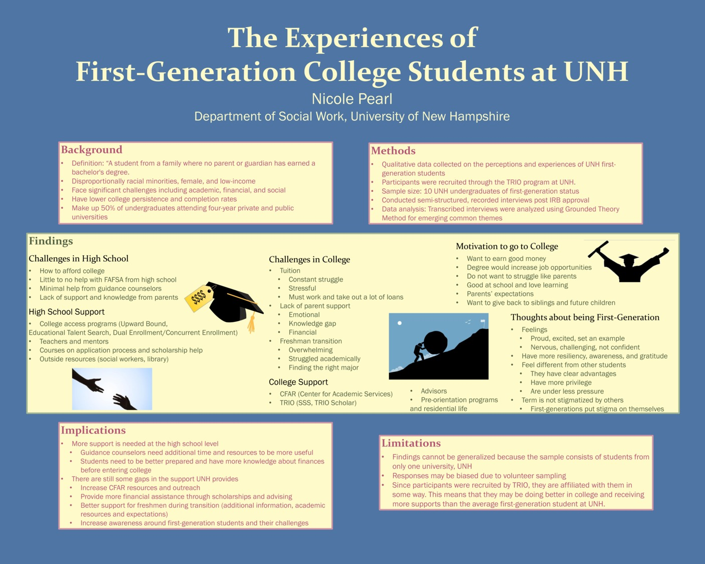 The Experiences Of First-Generation College Students At Unh by np2008