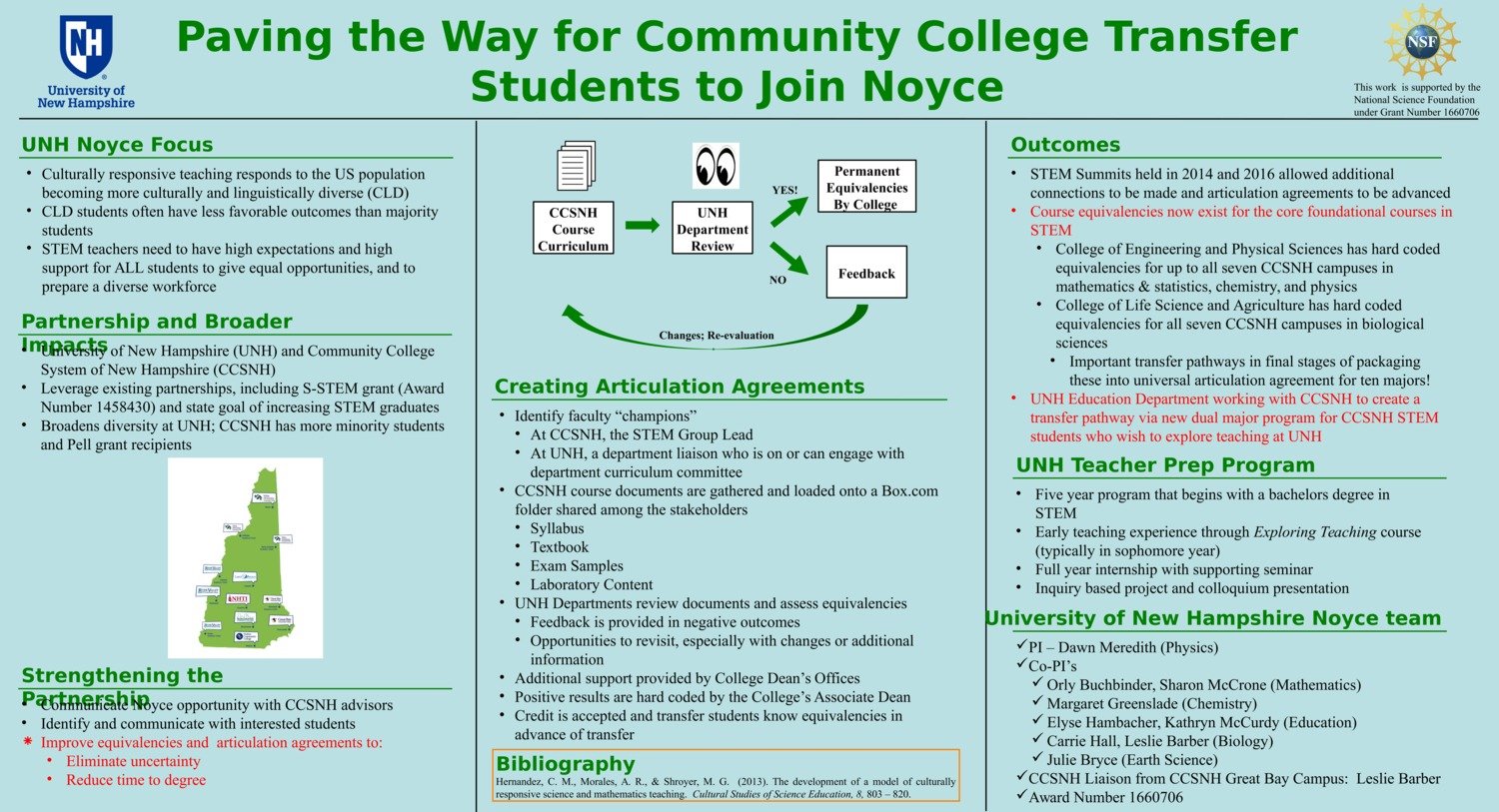Paving The Way For Community College Transfer Students To Join Noyce by mgreenslade