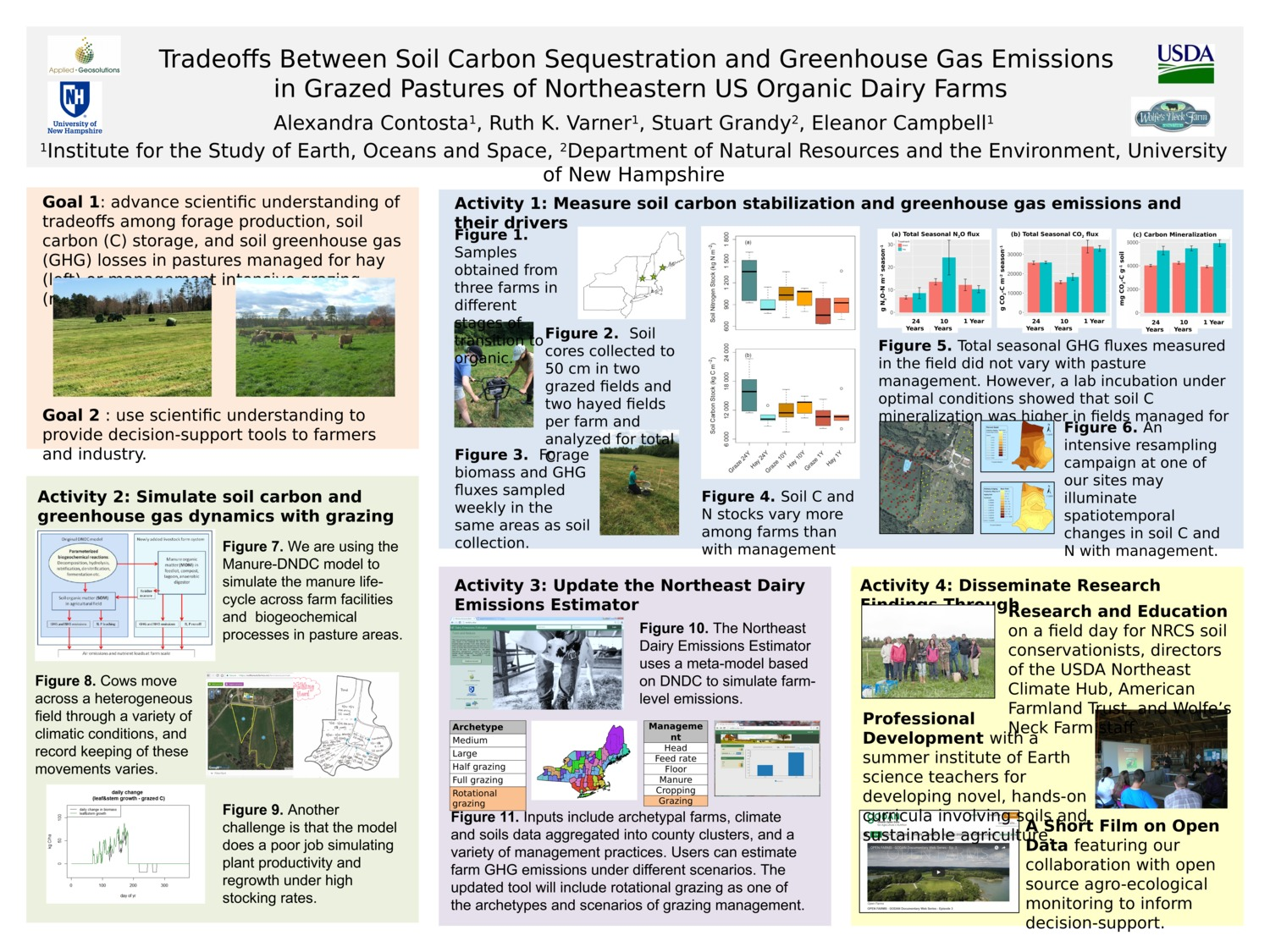 Tradeoffs Between Soil Carbon Sequestration And Greenhouse Gas Emissions In Grazed Pastures Of Northeastern Us Organic Dairy Farms by Contosta