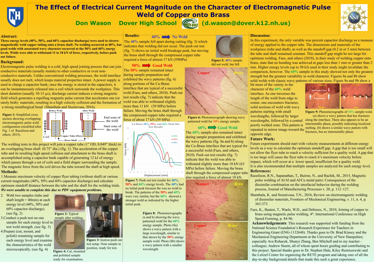 The Effect Of Electrical Current Magnitude On The Character Of Electromagnetic Pulse Weld Of Copper Onto Brass by dwason