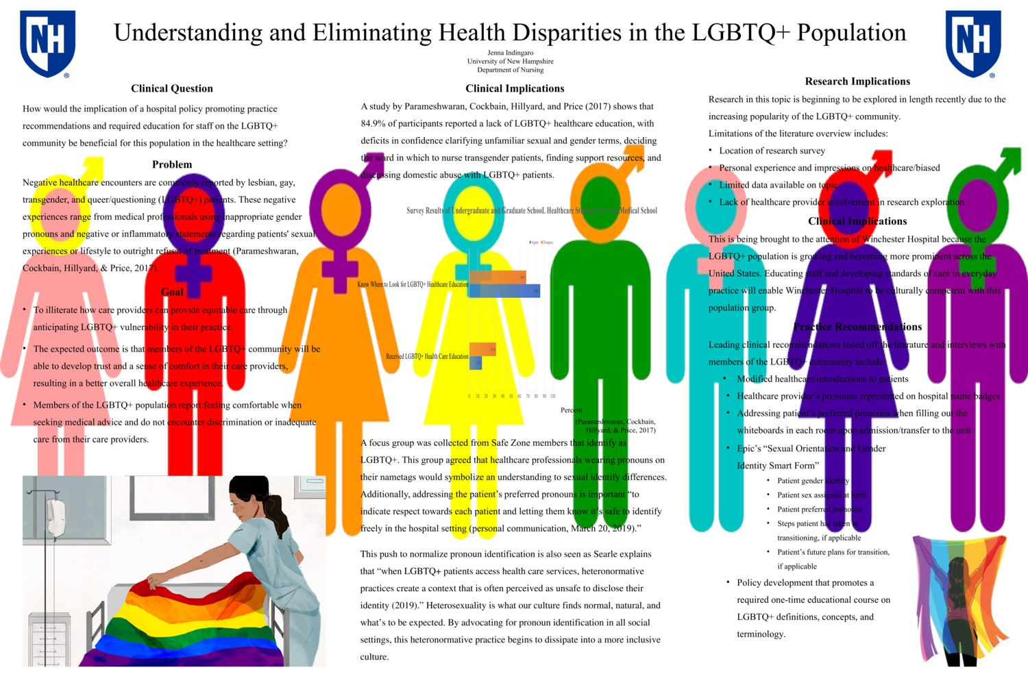 Understanding And Eliminating Health Disparities In The Lgbtq+ Population by jmi1003