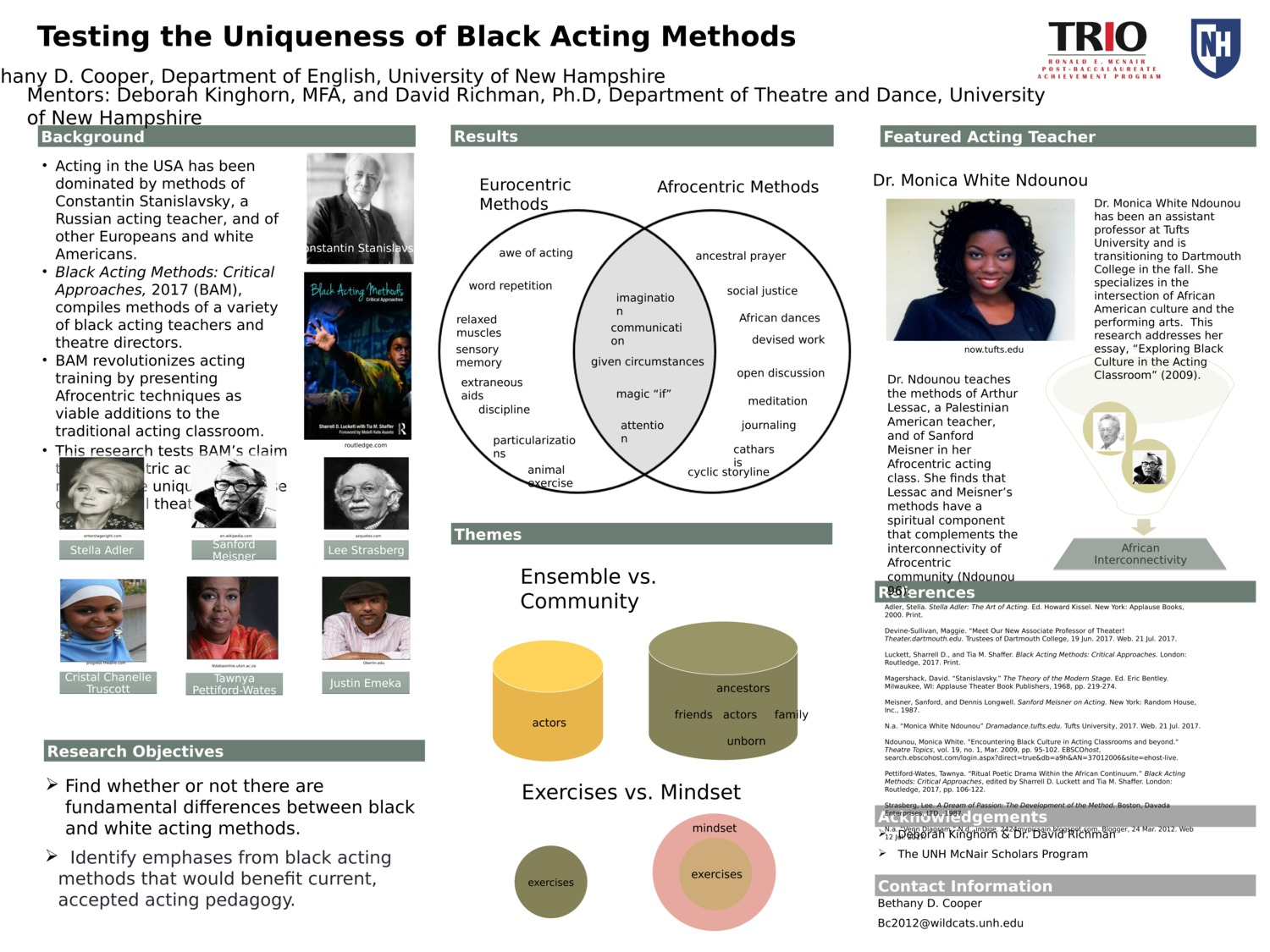 Testing The Uniqueness Of Black Acting Methods by bc2012